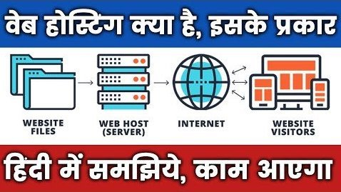 Types-of-hosting